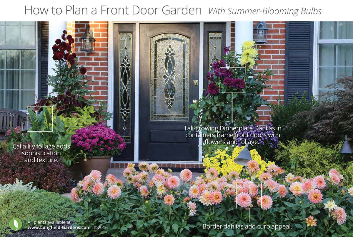 Front Door Gardeng Longfield Gardens